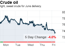 oilprices.png