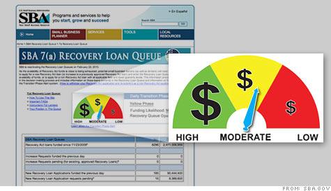 small_biz_loan_queue.top.jpg