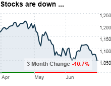 chart_ws_index_sp500.03.png
