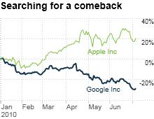 chart_ws_stock_googleinc.03.png