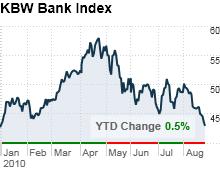 bankindex.03.png