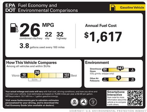 fuel_economy_label.top.jpg
