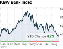 kbwbankindex.png