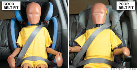 Car Booster Seats To Avoid
