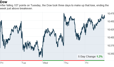 5day_dow.png