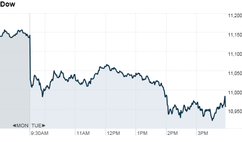 dow4pm.top.png