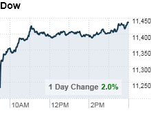 dow.4pm.03.png