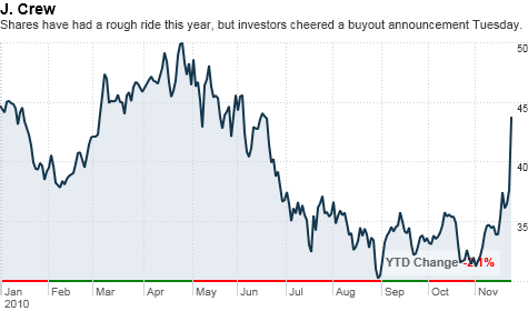 Winning on the Stock Market (Millard Onà)