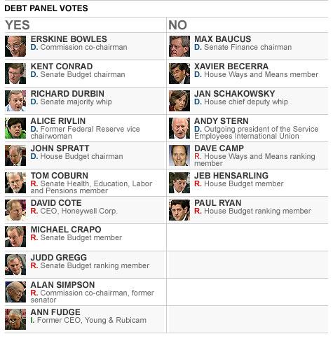 debt_vote.top.jpg