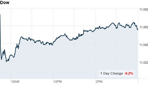 dow4pm.PNG