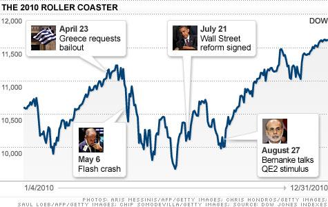 chart_market_dow_2.top.jpg