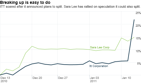 chart_ws_stock_ittcorporation.top.png