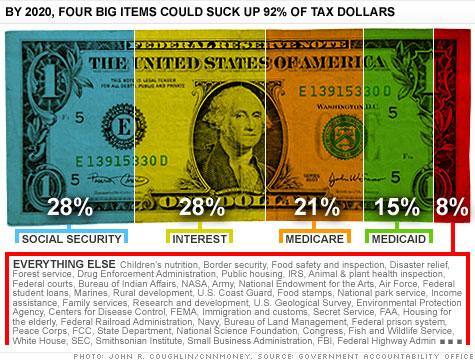 chart_tax_revenue.top.jpg