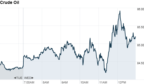chart_ws_commodity_energy_oil.top.png