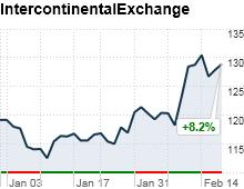 chart_ws_stock_intercontinentalexchangeinc.03.png