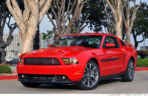 Ford Mustang Consumer Reports >> Ford Mustang Wins In Consumer Reports Top Picks Feb 28 2011