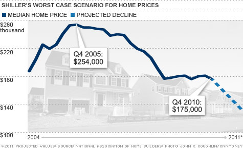 chart_home_prices5.top.jpg