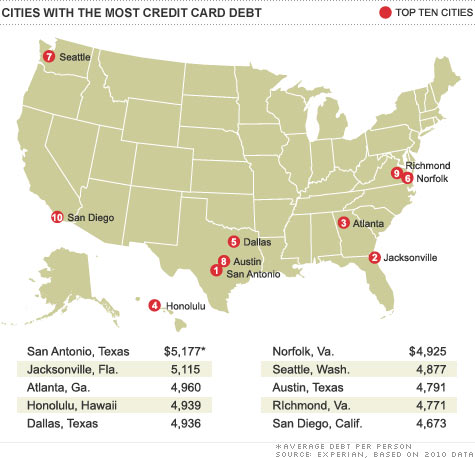 U.S. cities with the most credit card debt.