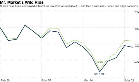 U.S. Stocks, Japan, Libya