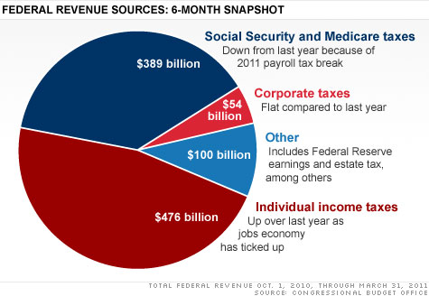chart_uncle_sam_income_2.top.jpg