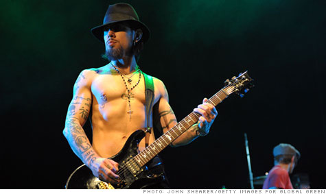 Citi sends credit card members to rock band camp, like learning to play guitar from Dave Navarro, with reward points.