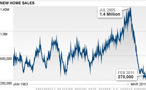 chart_new_home_sales2.top.jpg