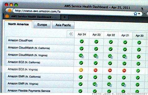amazon_aws_services_down.jc.top.jpg