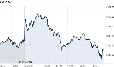 4chart_ws_index_sp500.top.png