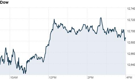 stocks, stock market, markets