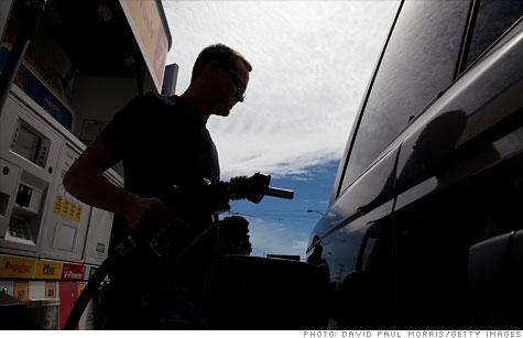high gas prices, congress