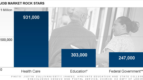 chart-job-rock-stars4.top.jpg