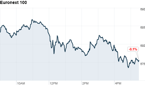 chart_ws_index_euronext100.top.png