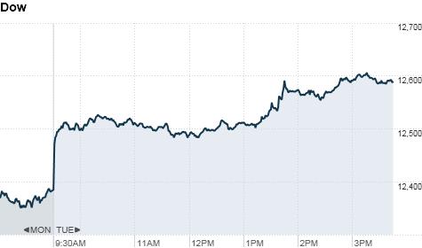 U.S. stocks on CNNMoney