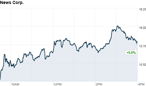 chart_ws_stock_newscorp_2011719171918.top.png