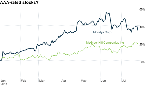 Moody's and Standard & Poor's owner McGraw-Hill have benefited from strong demand for new bonds to rate. But will that change if the rating agencies downgrade the U.S.?
