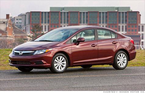 Consumer Reports:New Honda Civic a loser - Aug. 1, 2011