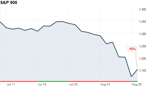 chart_ws_index_sp500_201189122931.top.png