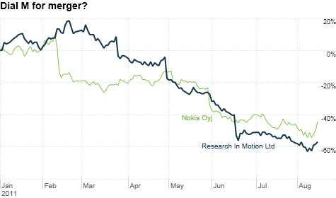 Shares of Nokia and Research in Motion popped on the news of Google's acquisition of Motorola Mobility. But the rally may be short-lived as both companies face big challenges.