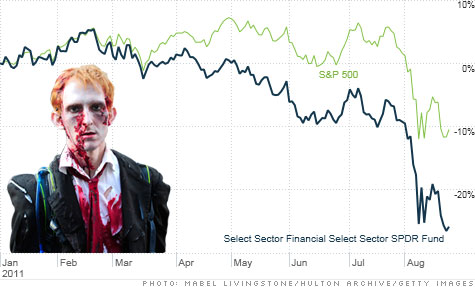 chart-buzz-banks-zombies.gi.top.jpg