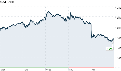 chart_ws_index_sp500_201192161156.top.png