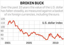 us_dollar_index.03.jpg