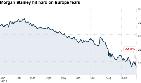 It has been a nightmarish slide for Morgan Stanley in the past few weeks. Investors are nervous about the investment bank's exposure to French banks and Greek debt.