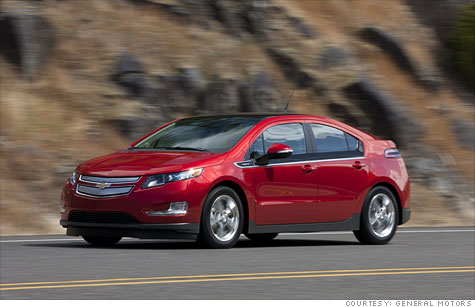 Consumer Reports lauds the Chevy Volt for its fuel economy and acceleration but issues like poor visibility and seating for only four detract.