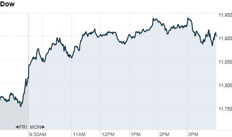 u.s stocks