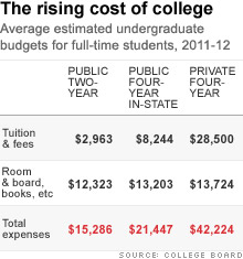 chart-college-tuition-2.03.jpg