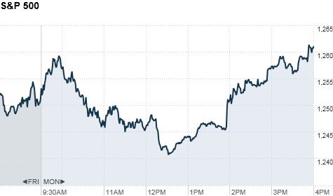 data/markets