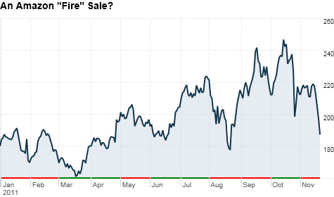 Shares of Amazon are still up for the year, but the stock has taken a huge hit in the past month despite expectations of strong demand for its Kindle Fire tablet.