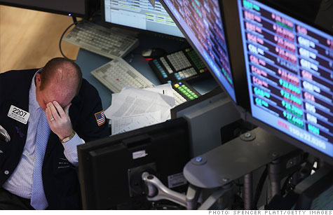 Markets were deep in the red Monday, in part because traders anticipated that the debt committee would call it quits without reaching a deficit reduction deal of at least $1.2 trillion.