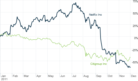 Shares of Citigroup and Netflix have been crushed this year. But hedge fund manager Whitney Tilson thinks both are due for a comeback.