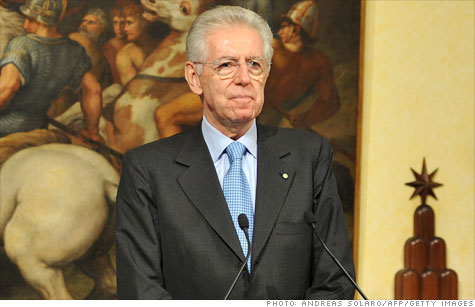 Italian bond yields dropped on Prime Minister Mario Monti's plans to raise taxes and cut spending.